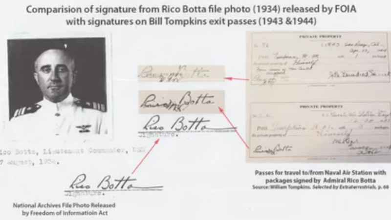 23 Comparison Of Signatures